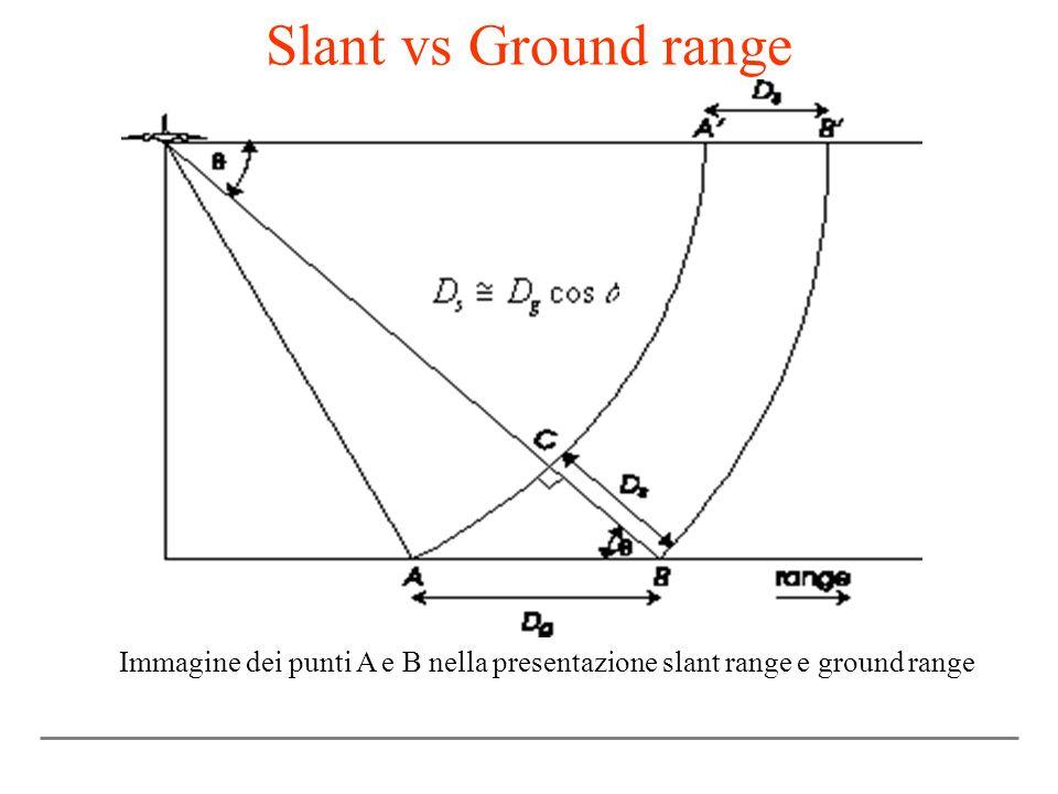 Slant vs Ground range Immagine dei punti A e B nella presentazione slant range e ground range