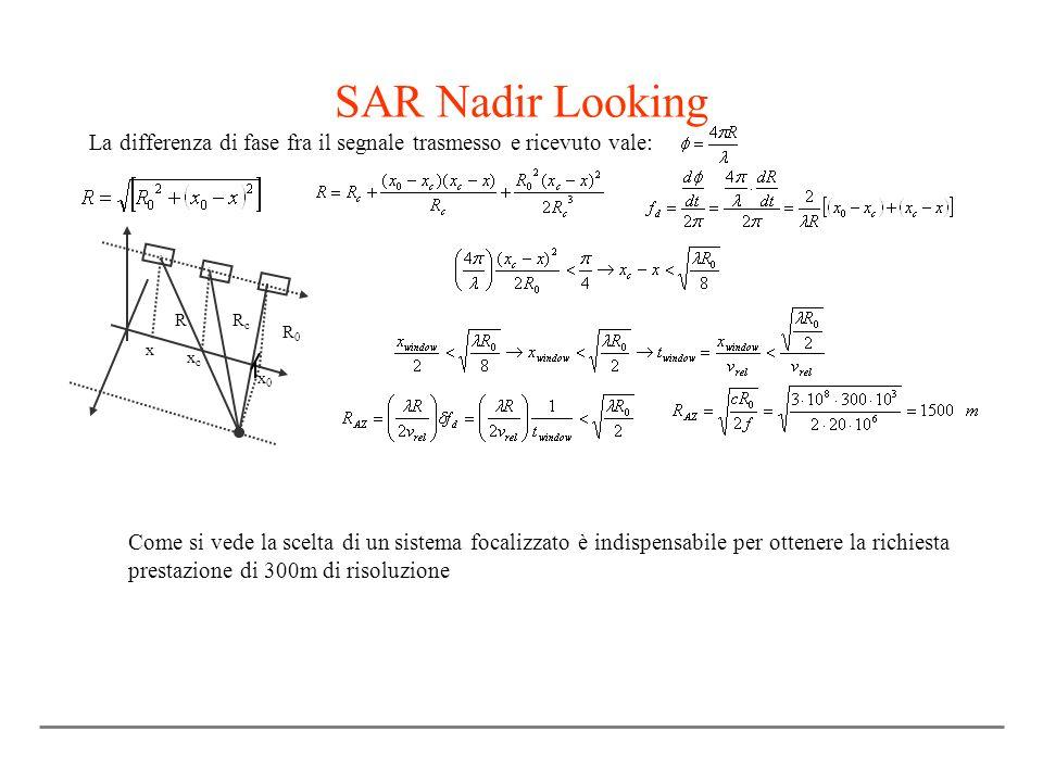 SAR Nadir Looking La differenza di fase fra il segnale trasmesso e ricevuto vale: Come si vede la scelta di un sistema focalizzato è indispensabile per ottenere la richiesta prestazione di 300m di risoluzione x xcxc x0x0 R R0R0 RcRc