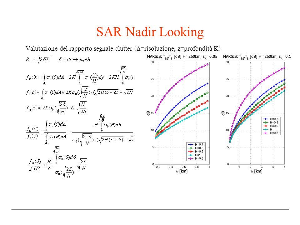 SAR Nadir Looking Valutazione del rapporto segnale clutter ( =risoluzione, z=profondità K)