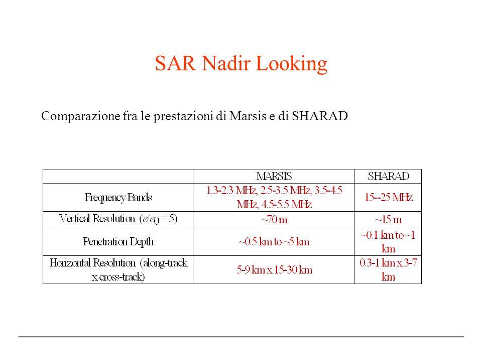 SAR Nadir Looking Comparazione fra le prestazioni di Marsis e di SHARAD