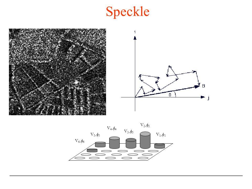 Speckle V 1, 1 V 2, 2 V 6, 6 V 4, 4 V 3, 3 V 5, 5