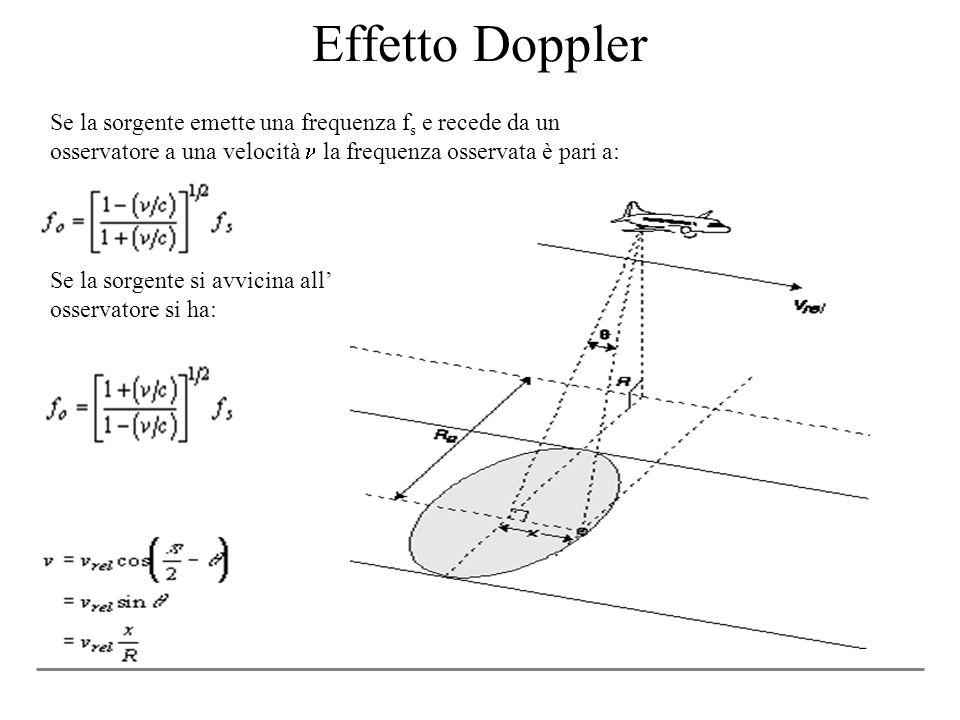 Effetto Doppler Se la sorgente emette una frequenza f s e recede da un osservatore a una velocità la frequenza osservata è pari a: Se la sorgente si a