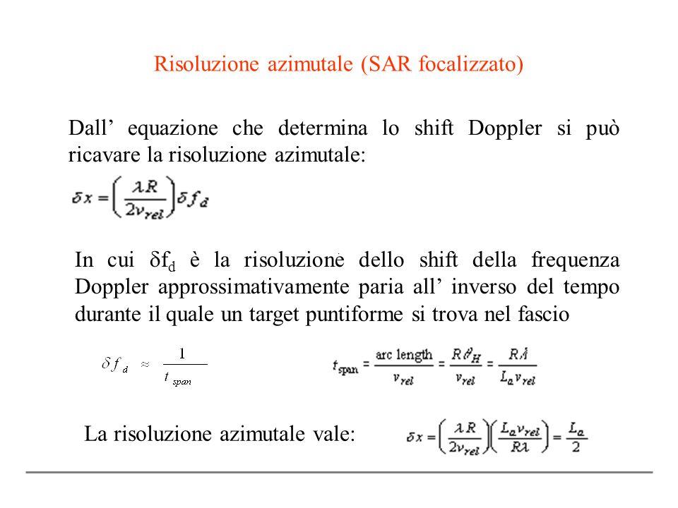 Risoluzione azimutale (SAR focalizzato). Dall equazione che determina lo shift Doppler si può ricavare la risoluzione azimutale: In cui f d è la risol