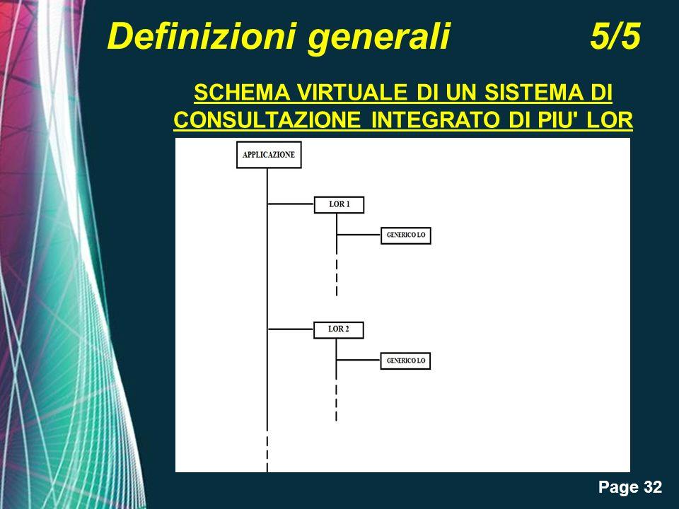 Page 32 Definizioni generali 5/5 SCHEMA VIRTUALE DI UN SISTEMA DI CONSULTAZIONE INTEGRATO DI PIU' LOR