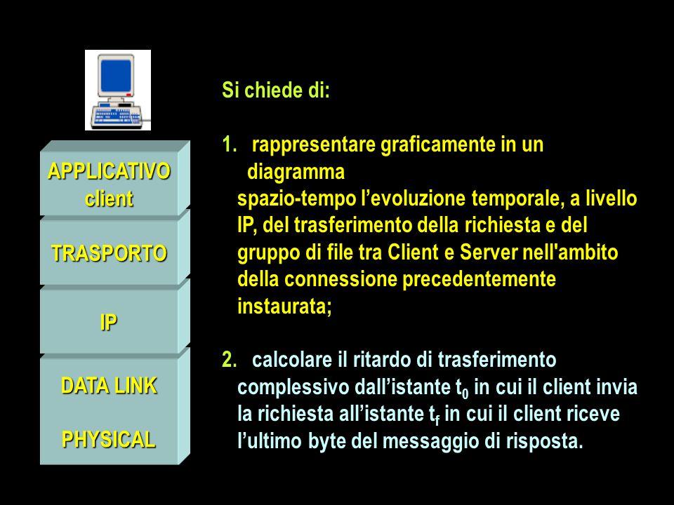 DATA LINK PHYSICAL IP TRASPORTO APPLICATIVOclient Si chiede di: 1.