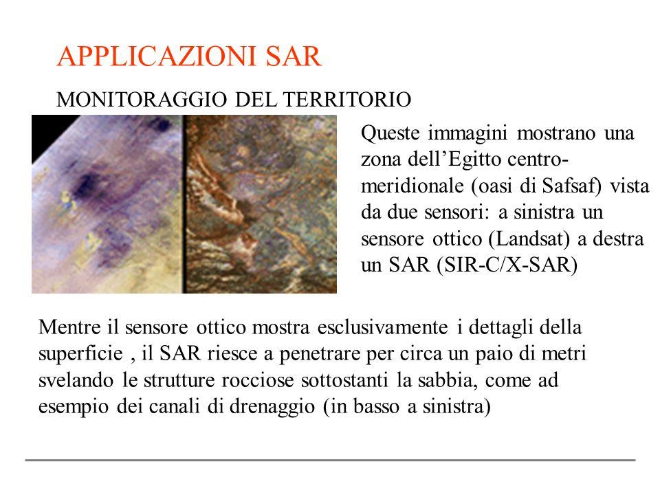 APPLICAZIONI SAR MONITORAGGIO DEL TERRITORIO Queste immagini mostrano una zona dellEgitto centro- meridionale (oasi di Safsaf) vista da due sensori: a