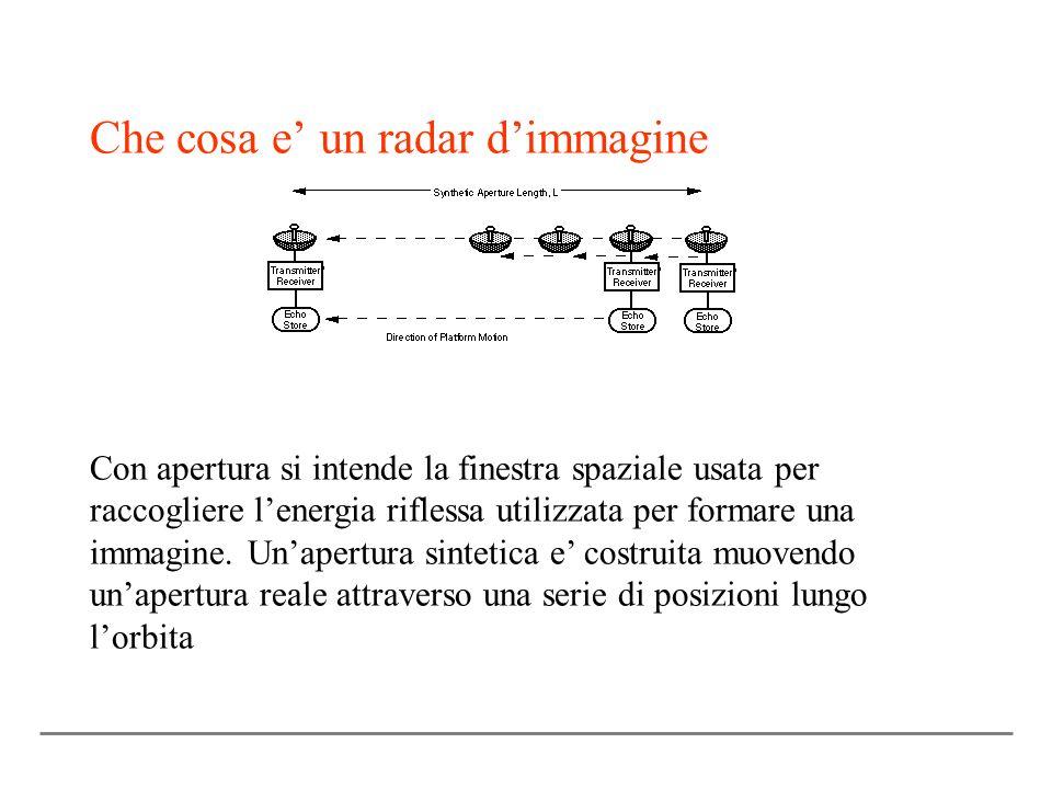 Che cosa e un radar dimmagine Con apertura si intende la finestra spaziale usata per raccogliere lenergia riflessa utilizzata per formare una immagine