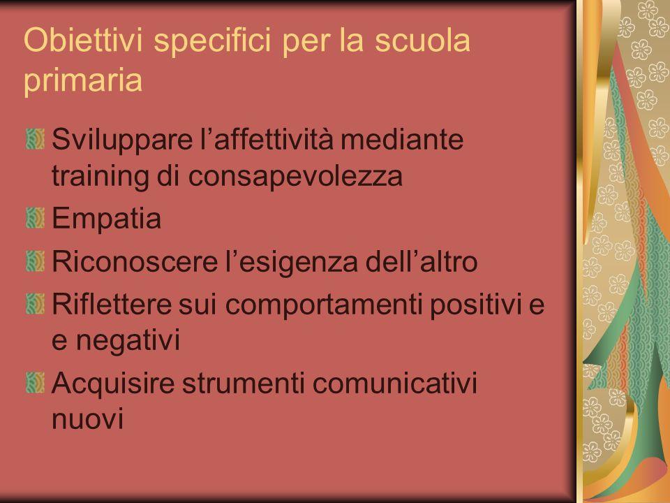 Obiettivi specifici per la scuola primaria Sviluppare laffettività mediante training di consapevolezza Empatia Riconoscere lesigenza dellaltro Riflett