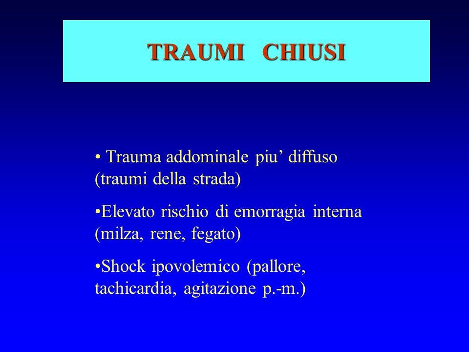 TRAUMI CHIUSI Trauma addominale piu diffuso (traumi della strada) Elevato rischio di emorragia interna (milza, rene, fegato) Shock ipovolemico (pallore, tachicardia, agitazione p.-m.)