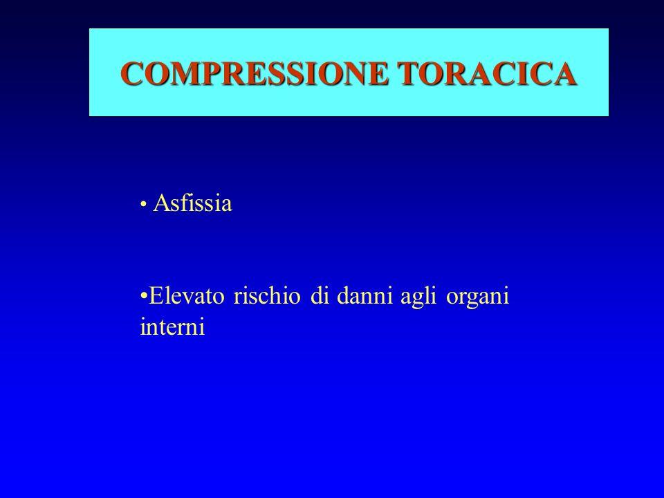 TRAUMA TORACICO: DIAGNOSI E TERAPIA DIAGNOSI E TERAPIA Anamnesi ed E.O.