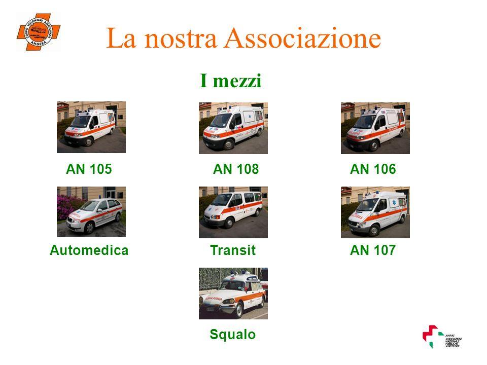 La nostra Associazione I mezzi AN 107 AN 108 AutomedicaTransit AN 106AN 105 Squalo