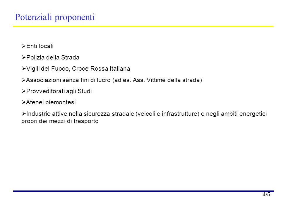 4/5 Potenziali proponenti Enti locali Polizia della Strada Vigili del Fuoco, Croce Rossa Italiana Associazioni senza fini di lucro (ad es.