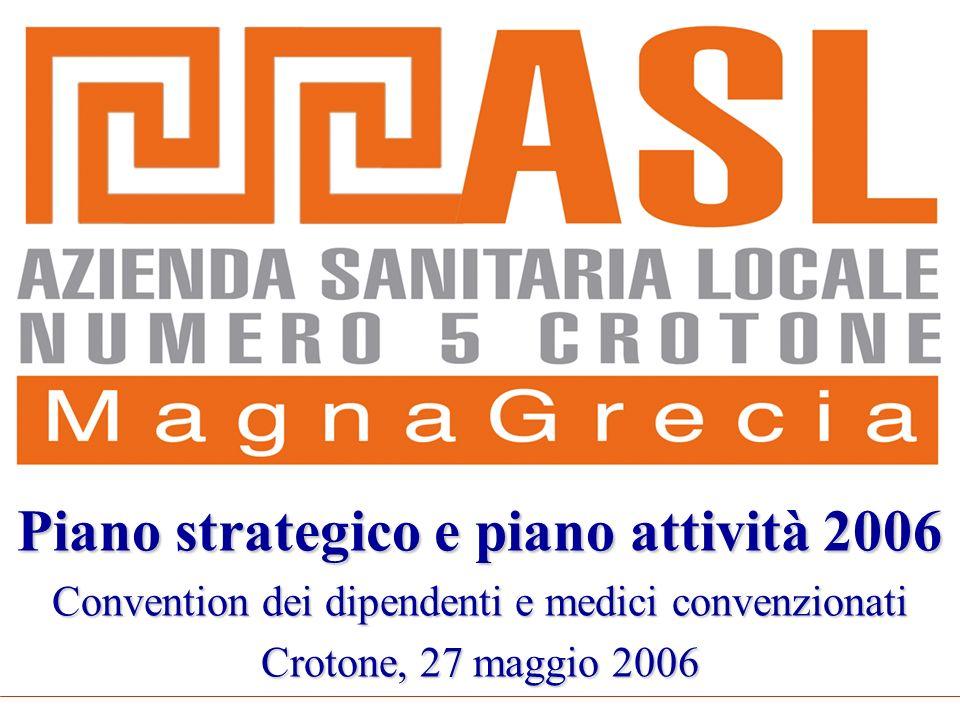 Piano strategico e piano attività 2006 Convention dei dipendenti e medici convenzionati Crotone, 27 maggio 2006