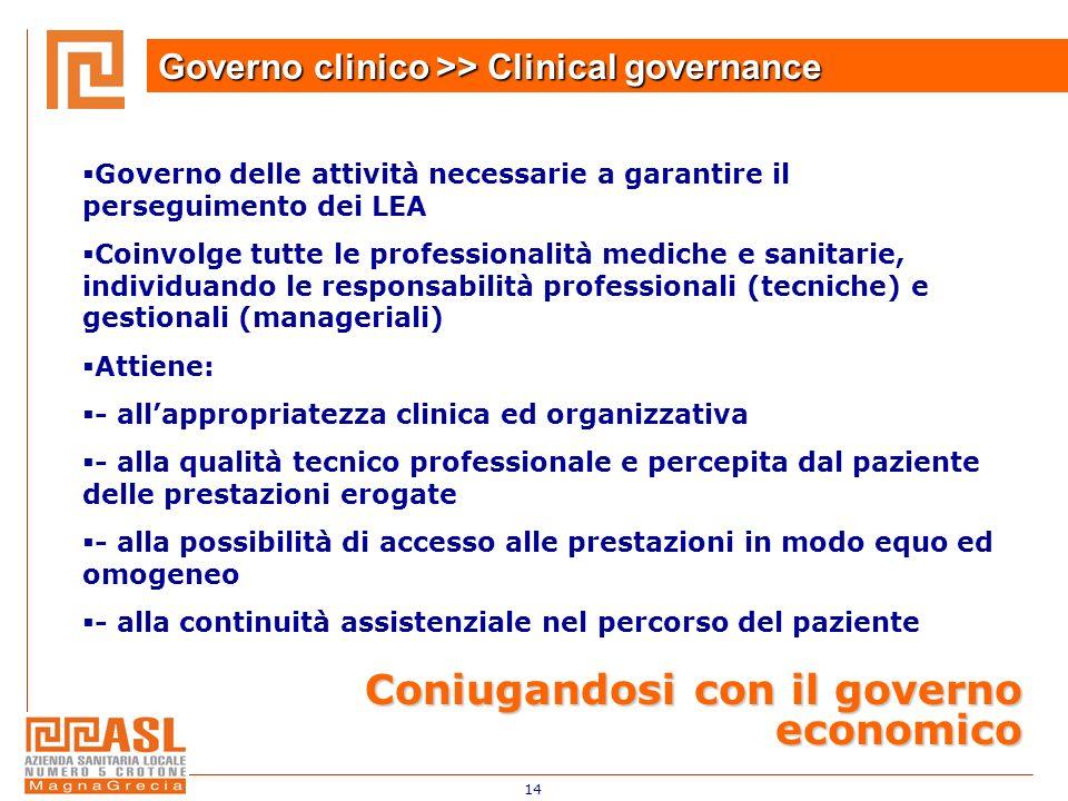 14 Governo clinico >> Clinical governance Governo delle attività necessarie a garantire il perseguimento dei LEA Coinvolge tutte le professionalità me