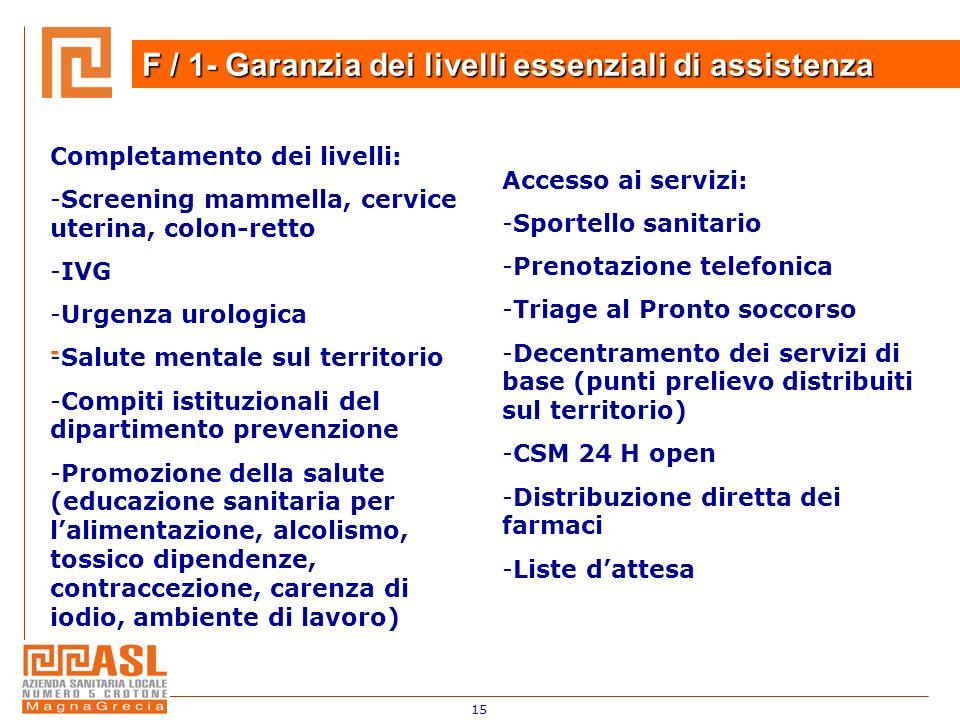15 - - F / 1- Garanzia dei livelli essenziali di assistenza Completamento dei livelli: -Screening mammella, cervice uterina, colon-retto -IVG -Urgenza