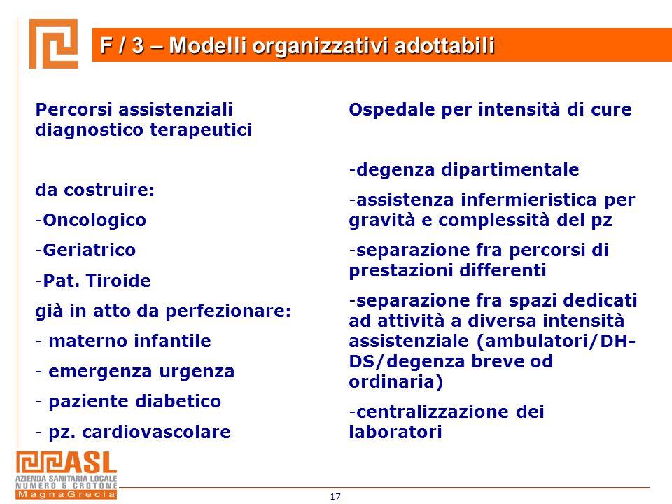 17 F / 3 – Modelli organizzativi adottabili Percorsi assistenziali diagnostico terapeutici da costruire: -Oncologico -Geriatrico -Pat. Tiroide già in