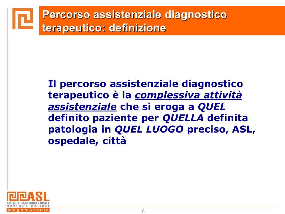 18 Percorso assistenziale diagnostico terapeutico: definizione Il percorso assistenziale diagnostico terapeutico è la complessiva attività assistenzia