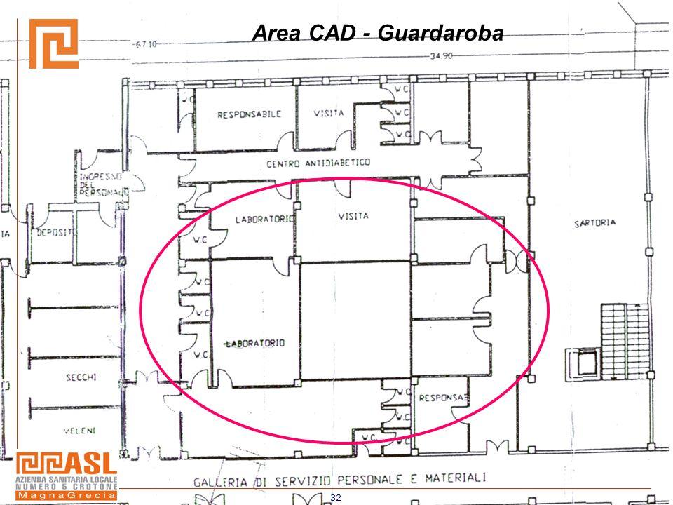 32 Area CAD - Guardaroba