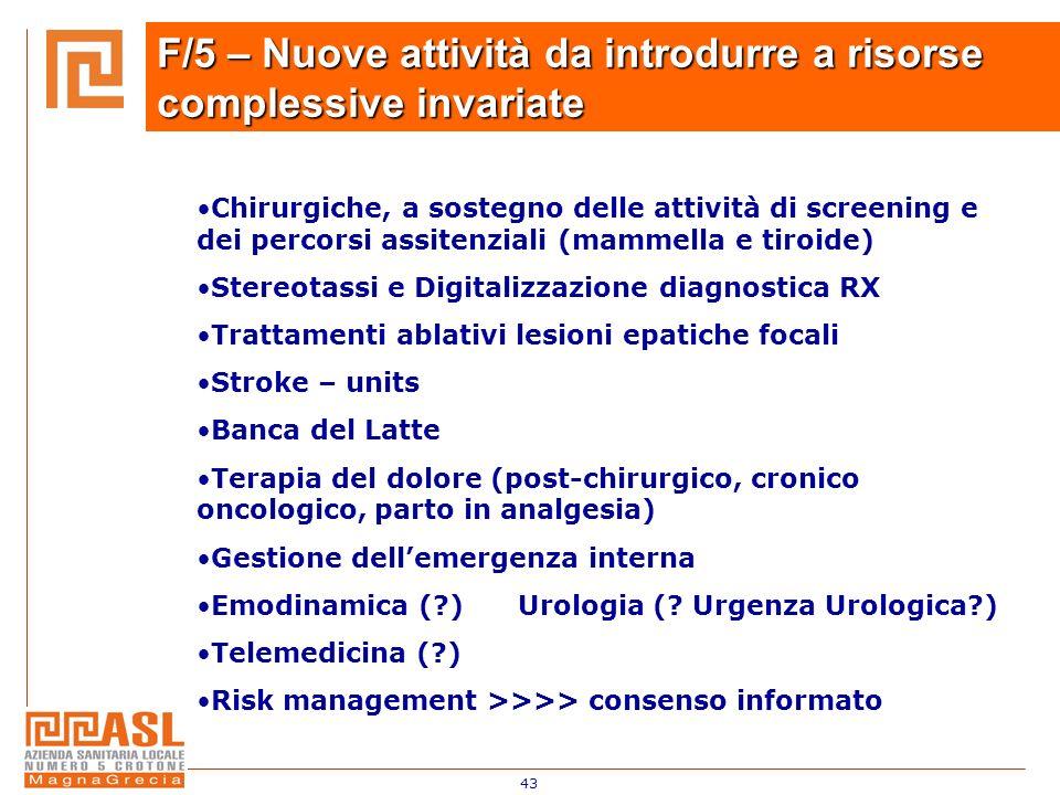 43 F/5 – Nuove attività da introdurre a risorse complessive invariate Chirurgiche, a sostegno delle attività di screening e dei percorsi assitenziali