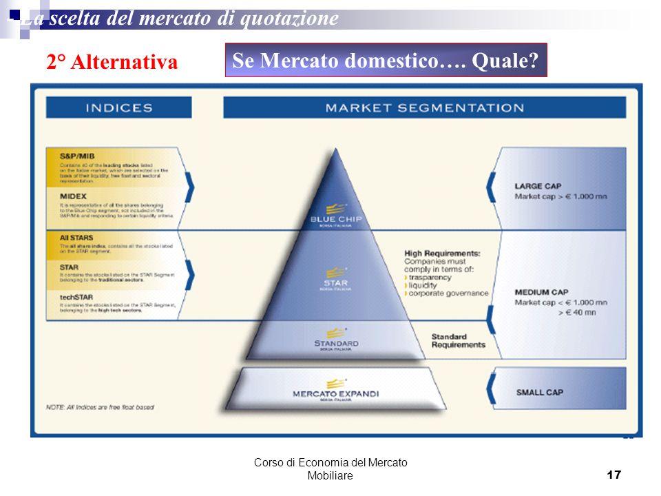 Corso di Economia del Mercato Mobiliare17 - La scelta del mercato di quotazione 2° Alternativa Se Mercato domestico…. Quale? Fonte: Borsa Italiana