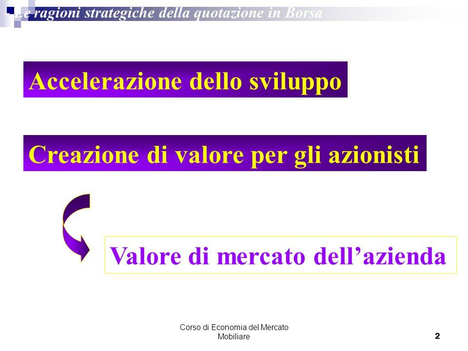 Corso di Economia del Mercato Mobiliare2 - Le ragioni strategiche della quotazione in Borsa Accelerazione dello sviluppo Creazione di valore per gli a