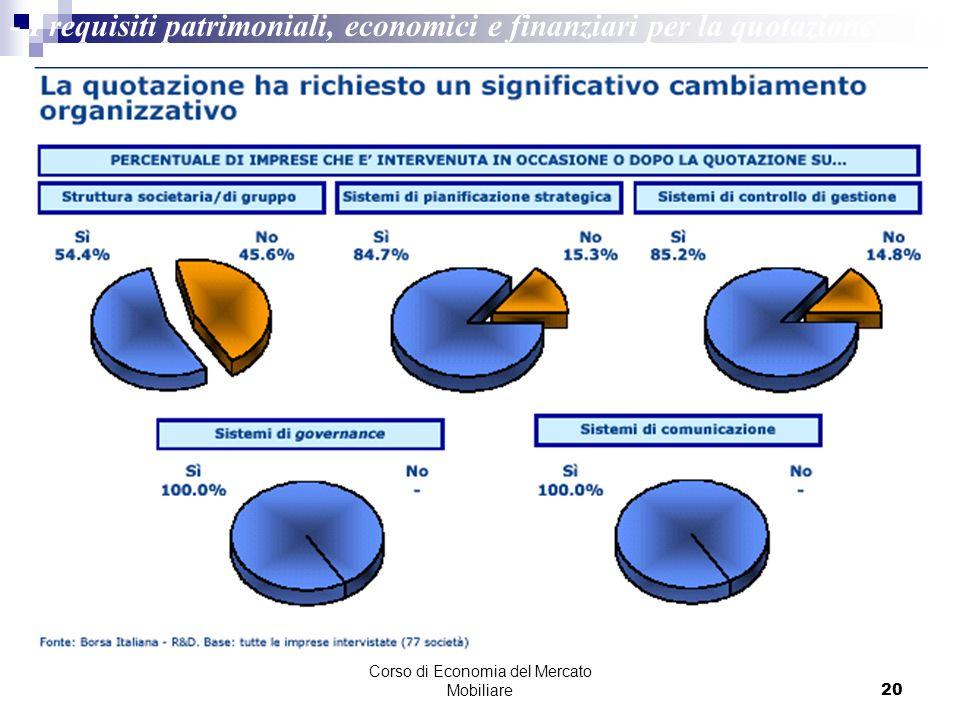 Corso di Economia del Mercato Mobiliare20 - I requisiti patrimoniali, economici e finanziari per la quotazione(*)