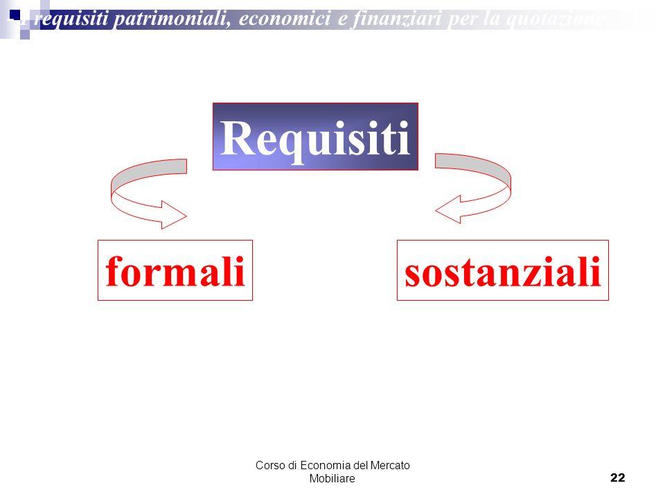 Corso di Economia del Mercato Mobiliare22 Requisiti formali sostanziali - I requisiti patrimoniali, economici e finanziari per la quotazione