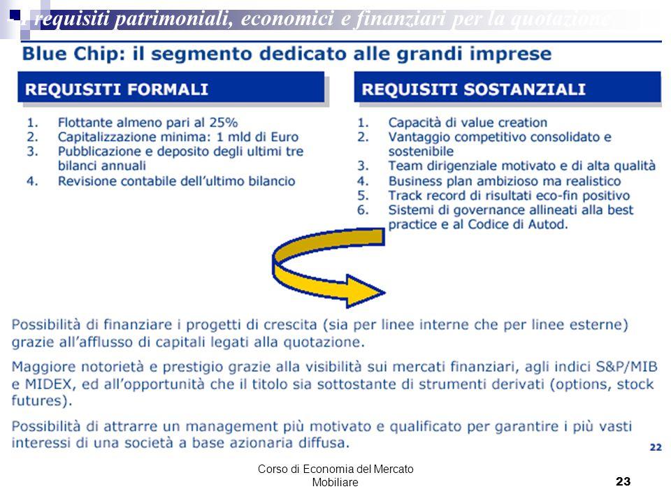 Corso di Economia del Mercato Mobiliare23 - I requisiti patrimoniali, economici e finanziari per la quotazione Fonte: Borsa Italiana