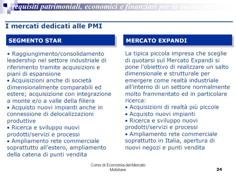 Corso di Economia del Mercato Mobiliare24 - I requisiti patrimoniali, economici e finanziari per la quotazione Fonte: Borsa Italiana