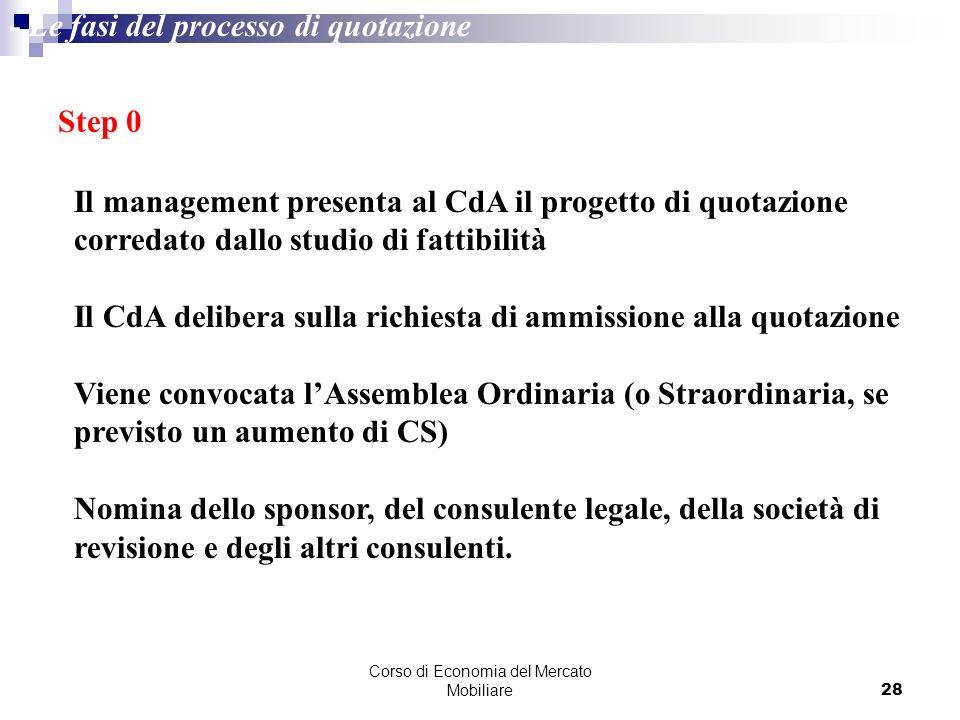 Corso di Economia del Mercato Mobiliare28 Step 0 Il management presenta al CdA il progetto di quotazione corredato dallo studio di fattibilità Il CdA