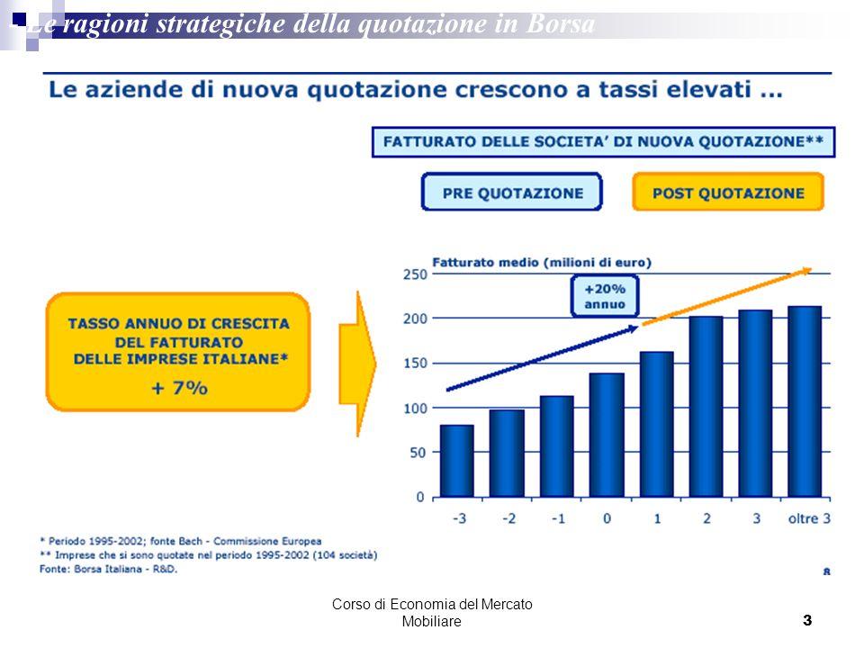 Corso di Economia del Mercato Mobiliare3 - Le ragioni strategiche della quotazione in Borsa
