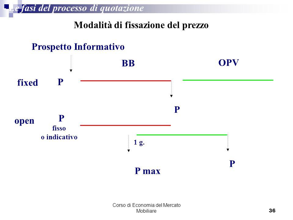 Corso di Economia del Mercato Mobiliare36 Modalità di fissazione del prezzo fixed open Prospetto Informativo BB OPV P P fisso o indicativo P P max P 1 g.