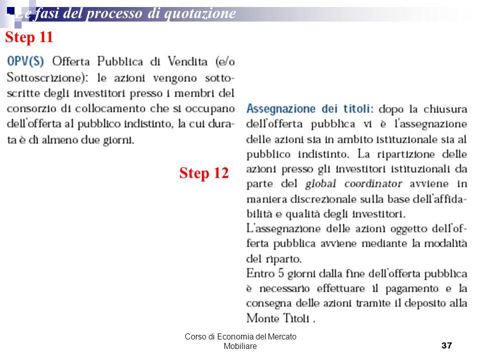 Corso di Economia del Mercato Mobiliare37 Step 11 Step 12 - Le fasi del processo di quotazione