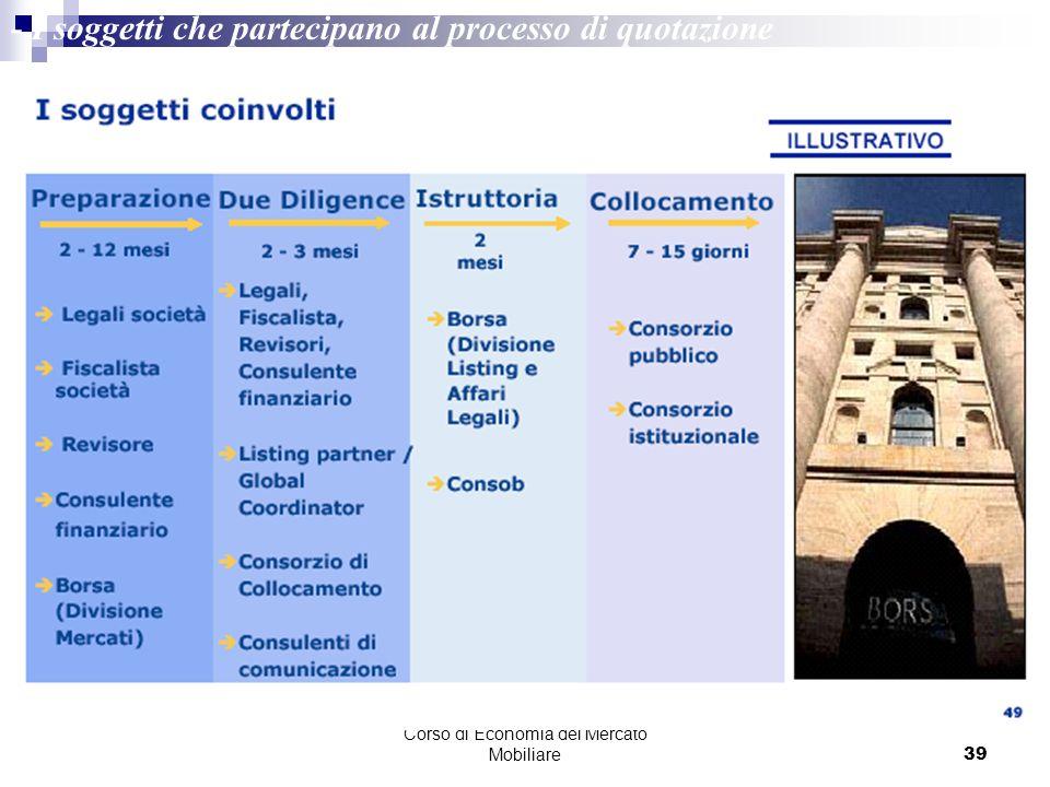 Corso di Economia del Mercato Mobiliare39 - I soggetti che partecipano al processo di quotazione