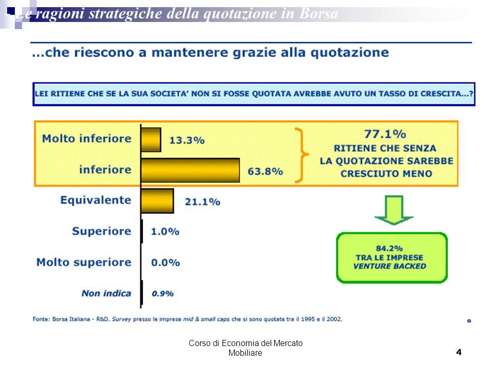 Corso di Economia del Mercato Mobiliare4 - Le ragioni strategiche della quotazione in Borsa