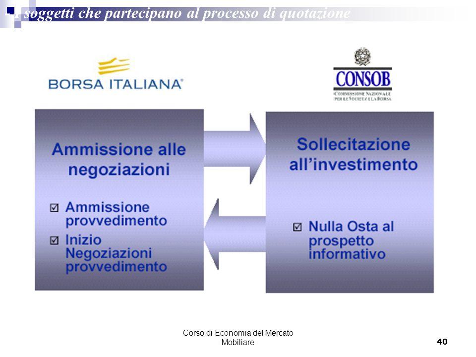 Corso di Economia del Mercato Mobiliare40 - I soggetti che partecipano al processo di quotazione