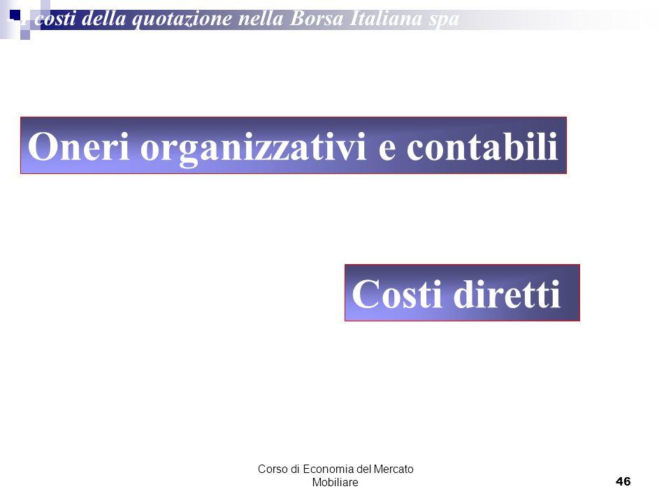 Corso di Economia del Mercato Mobiliare46 - I costi della quotazione nella Borsa Italiana spa Oneri organizzativi e contabili Costi diretti