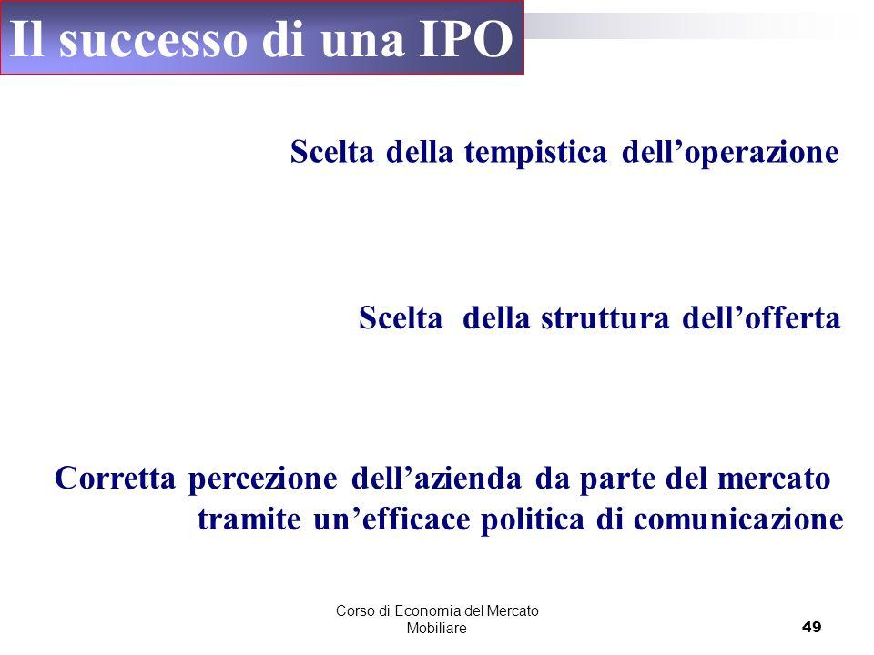 Corso di Economia del Mercato Mobiliare49 Il successo di una IPO Scelta della tempistica delloperazione Scelta della struttura dellofferta Corretta percezione dellazienda da parte del mercato tramite unefficace politica di comunicazione