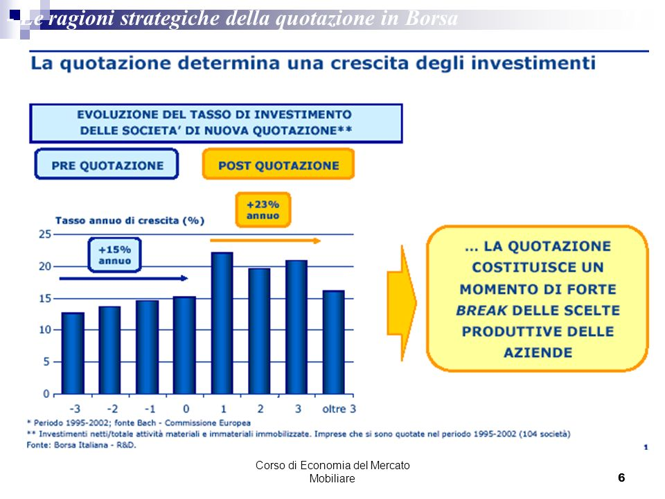 Corso di Economia del Mercato Mobiliare6 - Le ragioni strategiche della quotazione in Borsa*1