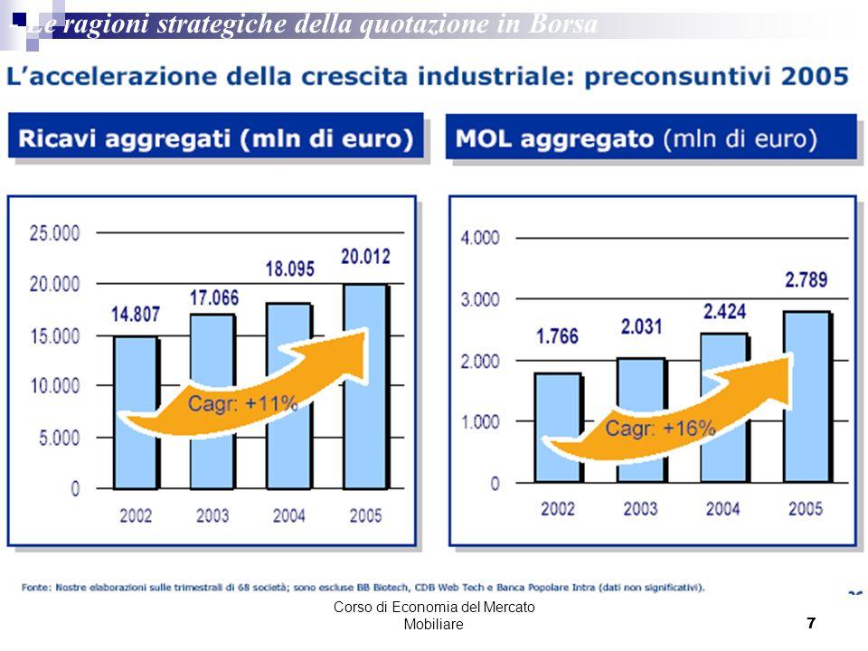 Corso di Economia del Mercato Mobiliare7 - Le ragioni strategiche della quotazione in Borsa*1