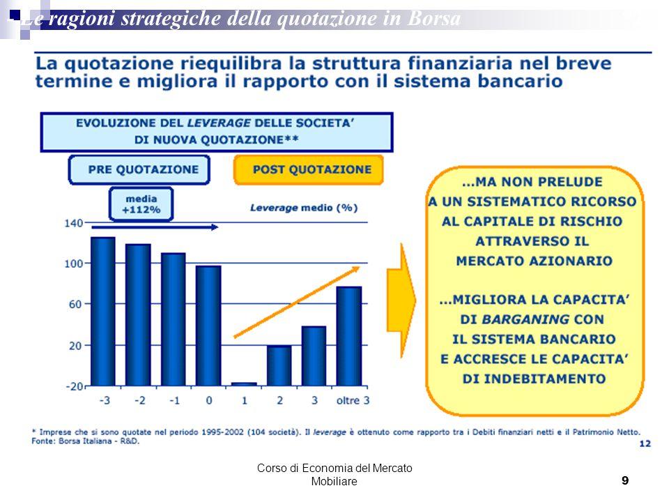 Corso di Economia del Mercato Mobiliare9 - Le ragioni strategiche della quotazione in Borsa*2