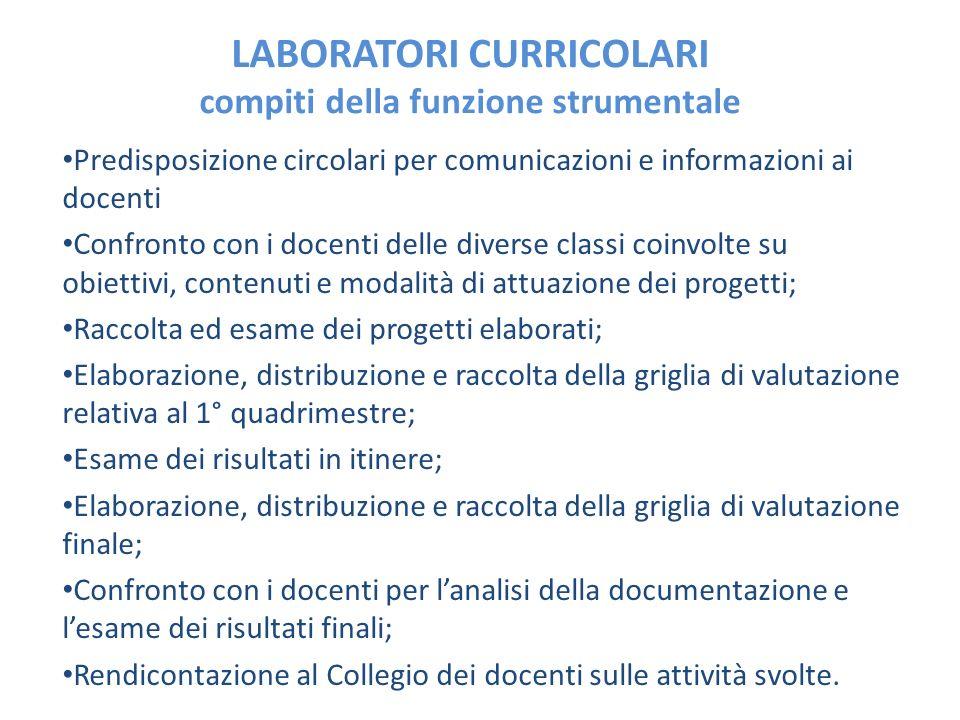 LABORATORI CURRICOLARI compiti della funzione strumentale Predisposizione circolari per comunicazioni e informazioni ai docenti Confronto con i docent
