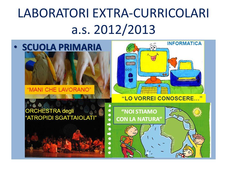 LABORATORI EXTRA-CURRICOLARI a.s.