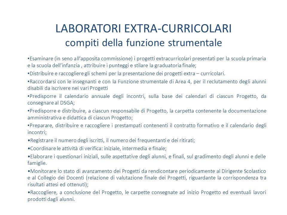 LABORATORI EXTRA-CURRICOLARI compiti della funzione strumentale Esaminare (in seno allapposita commissione) i progetti extracurricolari presentati per