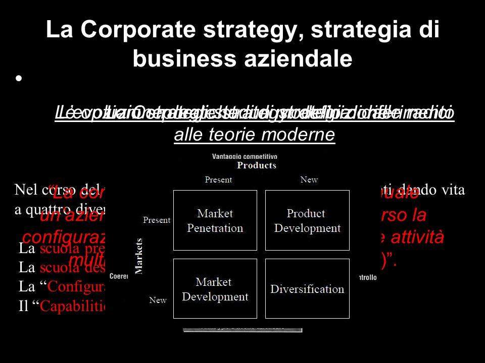 La Corporate strategy, strategia di business aziendale Nel corso del tempo gli studi di strategia si sono sviluppati dando vita a quattro diverse scuo