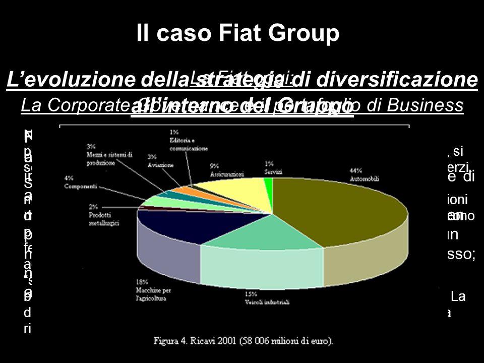 Il caso Fiat Group La Fiat oggi: La Corporate Governance e il portafoglio di Business Fiat svolge le sue attività industriali e di servizi finanziari