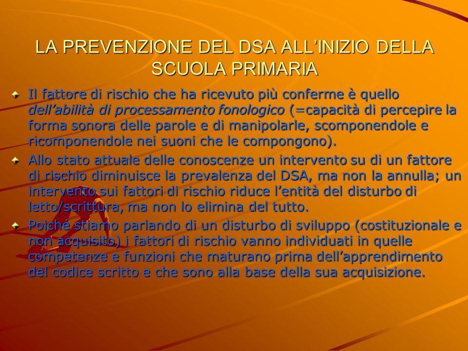 LA PREVENZIONE DEL DSA ALLINIZIO DELLA SCUOLA PRIMARIA Il fattore di rischio che ha ricevuto più conferme è quello dellabilità di processamento fonolo