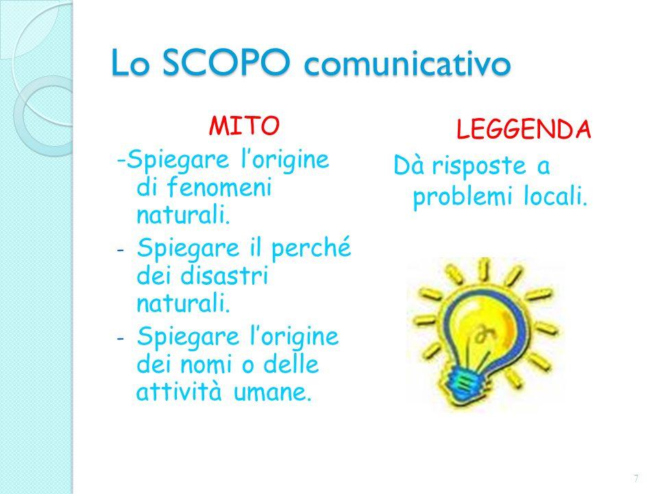 Lo SCOPO comunicativo MITO -Spiegare lorigine di fenomeni naturali. - Spiegare il perché dei disastri naturali. - Spiegare lorigine dei nomi o delle a