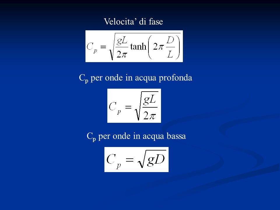 Velocita di fase C p per onde in acqua profonda C p per onde in acqua bassa