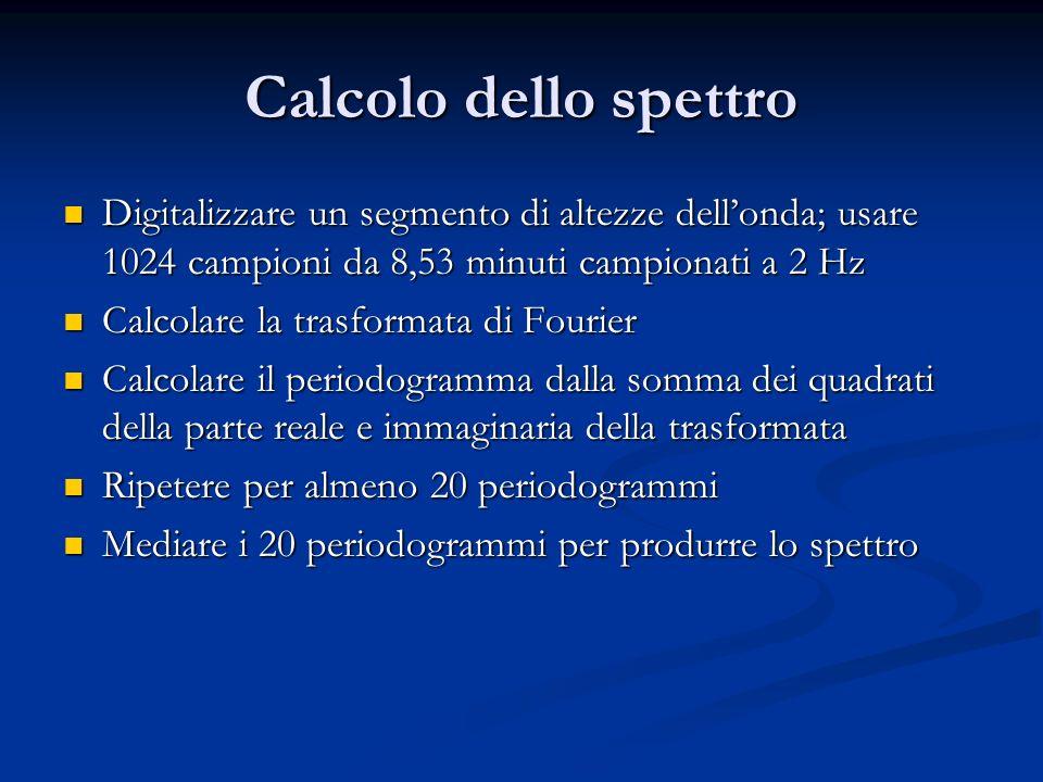 Calcolo dello spettro Digitalizzare un segmento di altezze dellonda; usare 1024 campioni da 8,53 minuti campionati a 2 Hz Digitalizzare un segmento di